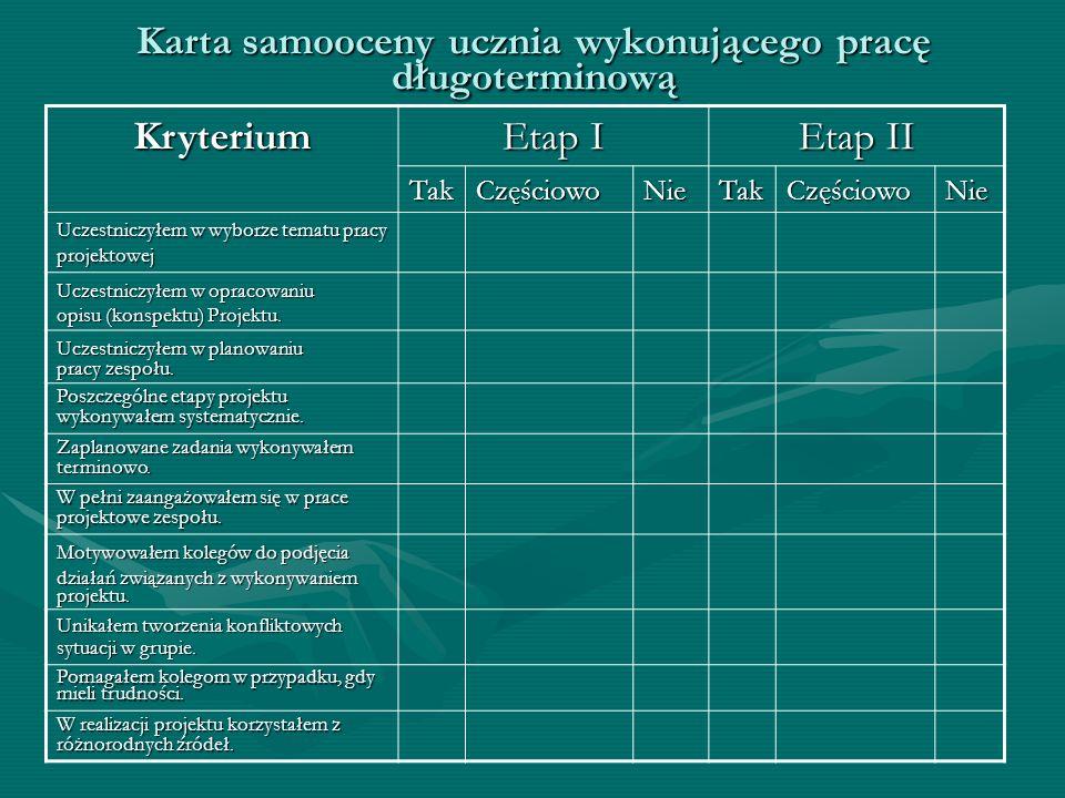 Karta samooceny ucznia wykonującego pracę długoterminową Kryterium Etap I Etap II TakCzęściowoNieTakCzęściowoNie Uczestniczyłem w wyborze tematu pracy