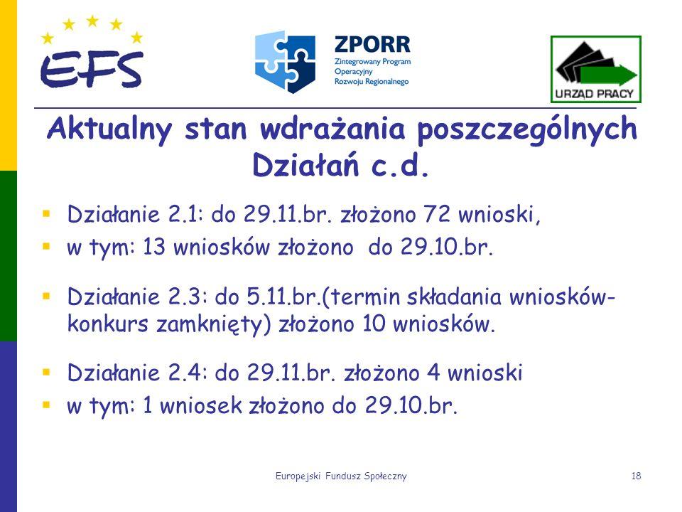 Europejski Fundusz Społeczny18 Aktualny stan wdrażania poszczególnych Działań c.d. Działanie 2.1: do 29.11.br. złożono 72 wnioski, w tym: 13 wniosków