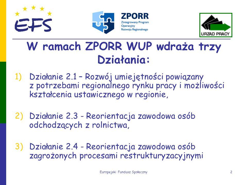 Europejski Fundusz Społeczny2 W ramach ZPORR WUP wdraża trzy Działania: 1)Działanie 2.1 – Rozwój umiejętności powiązany z potrzebami regionalnego rynk