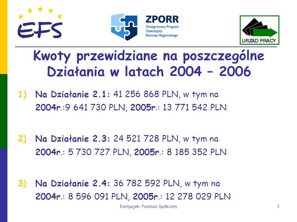 Europejski Fundusz Społeczny3 Kwoty przewidziane na poszczególne Działania w latach 2004 – 2006 1)Na Działanie 2.1: 41 256 868 PLN, w tym na 2004r.:9
