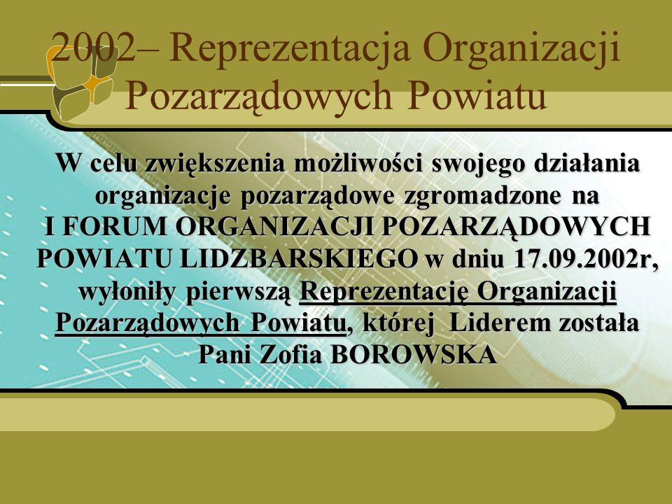 2002– Reprezentacja Organizacji Pozarządowych Powiatu W celu zwiększenia możliwości swojego działania organizacje pozarządowe zgromadzone na I FORUM ORGANIZACJI POZARZĄDOWYCH POWIATU LIDZBARSKIEGO w dniu 17.09.2002r, wyłoniły pierwszą Reprezentację Organizacji Pozarządowych Powiatu, której Liderem została Pani Zofia BOROWSKA