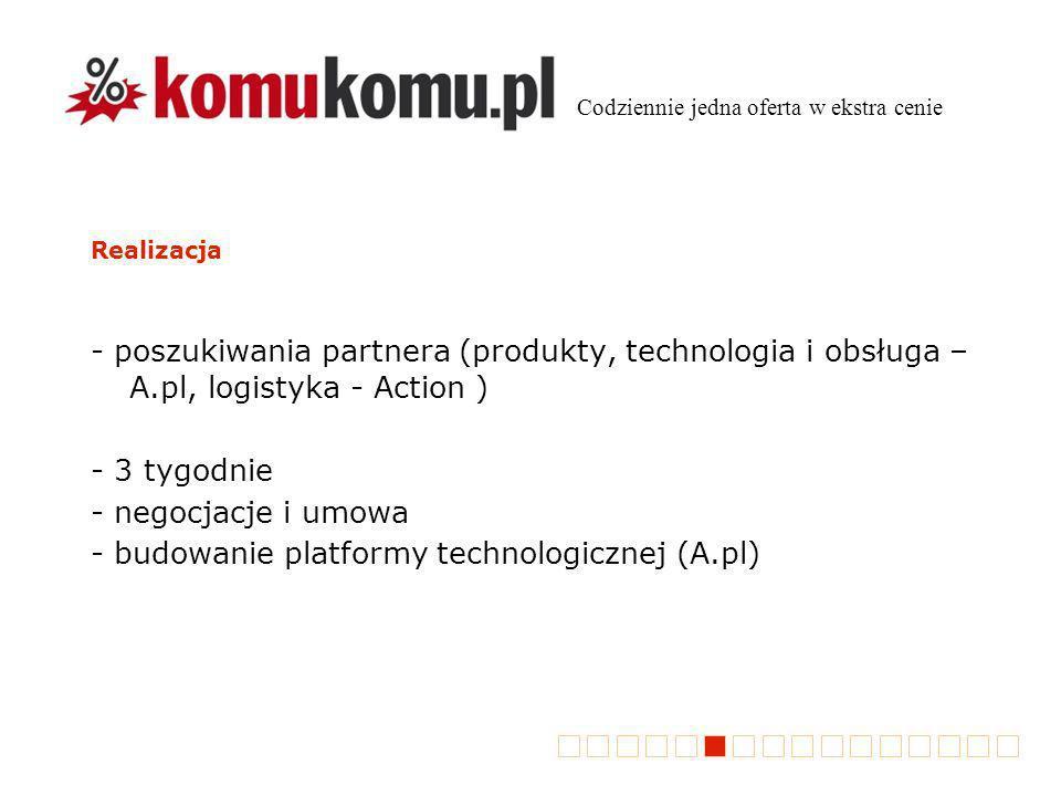 Realizacja - poszukiwania partnera (produkty, technologia i obsługa – A.pl, logistyka - Action ) - 3 tygodnie - negocjacje i umowa - budowanie platformy technologicznej (A.pl) Codziennie jedna oferta w ekstra cenie