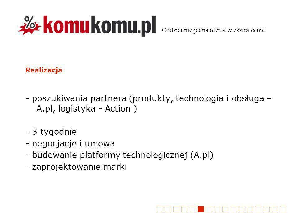 Realizacja - poszukiwania partnera (produkty, technologia i obsługa – A.pl, logistyka - Action ) - 3 tygodnie - negocjacje i umowa - budowanie platformy technologicznej (A.pl) - zaprojektowanie marki Codziennie jedna oferta w ekstra cenie