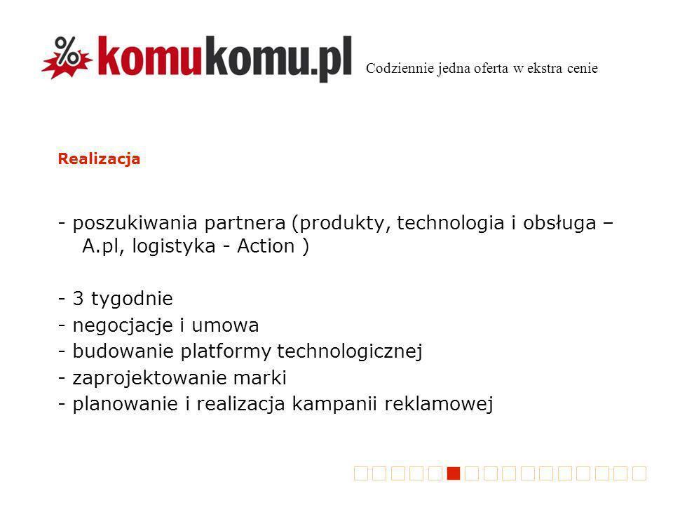 Realizacja - poszukiwania partnera (produkty, technologia i obsługa – A.pl, logistyka - Action ) - 3 tygodnie - negocjacje i umowa - budowanie platformy technologicznej - zaprojektowanie marki - planowanie i realizacja kampanii reklamowej Codziennie jedna oferta w ekstra cenie