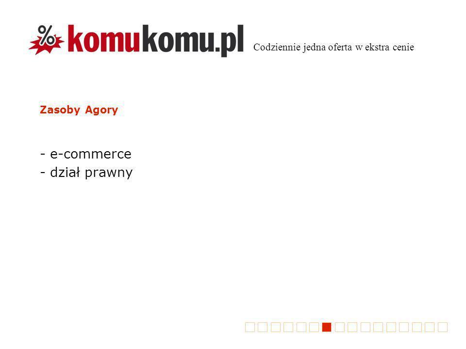 Zasoby Agory - e-commerce - dział prawny Codziennie jedna oferta w ekstra cenie