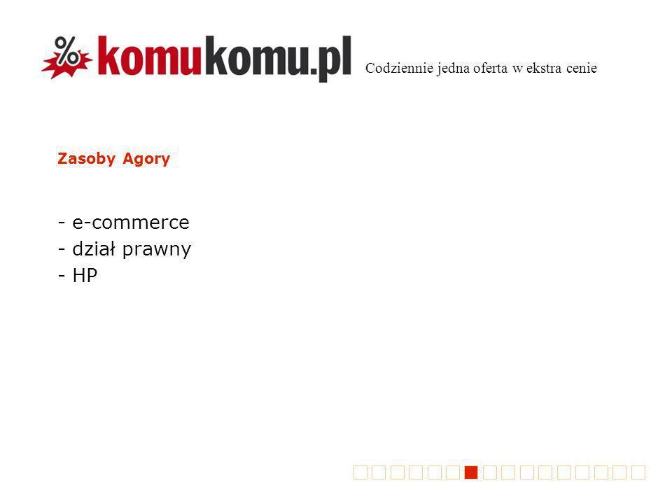 Zasoby Agory - e-commerce - dział prawny - HP Codziennie jedna oferta w ekstra cenie
