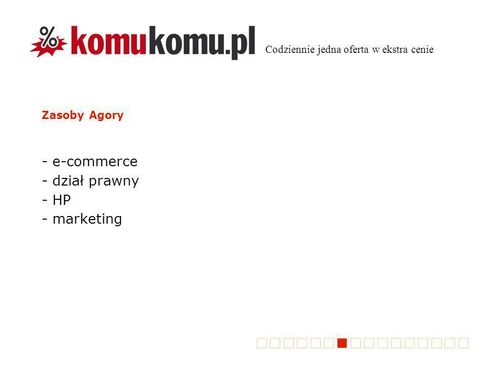 Zasoby Agory - e-commerce - dział prawny - HP - marketing Codziennie jedna oferta w ekstra cenie