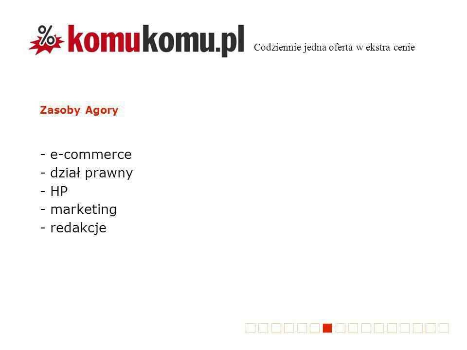 Zasoby Agory - e-commerce - dział prawny - HP - marketing - redakcje Codziennie jedna oferta w ekstra cenie