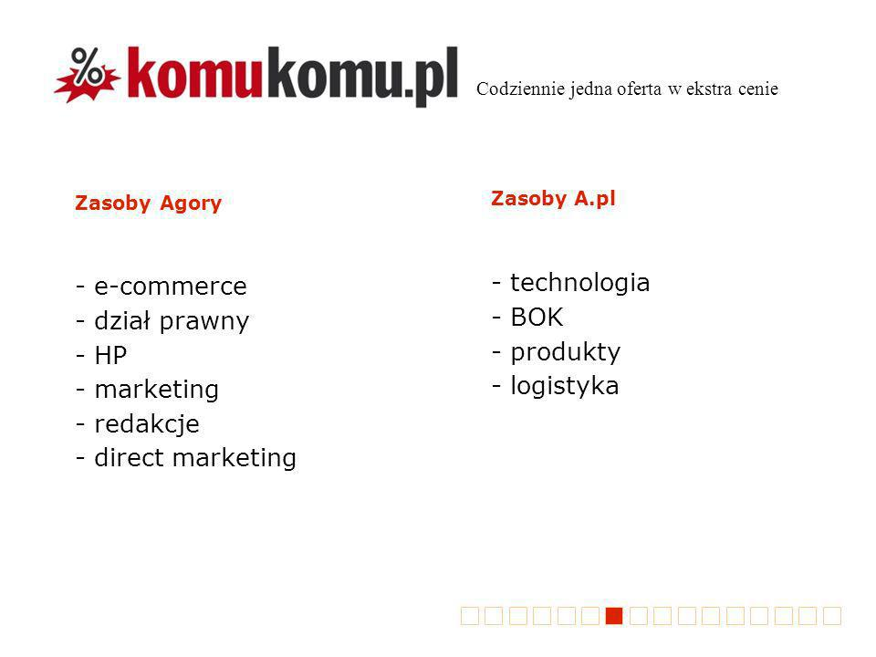 Zasoby Agory - e-commerce - dział prawny - HP - marketing - redakcje - direct marketing Codziennie jedna oferta w ekstra cenie Zasoby A.pl - technologia - BOK - produkty - logistyka