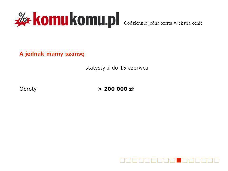 A jednak mamy szansę statystyki do 15 czerwca Obroty> 200 000 zł Codziennie jedna oferta w ekstra cenie