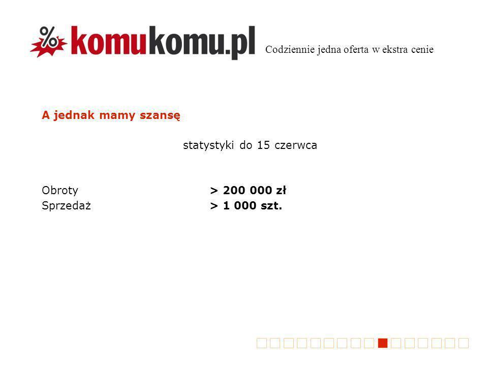 A jednak mamy szansę statystyki do 15 czerwca Obroty> 200 000 zł Sprzedaż> 1 000 szt. Codziennie jedna oferta w ekstra cenie