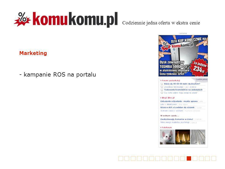 Marketing - kampanie ROS na portalu Codziennie jedna oferta w ekstra cenie
