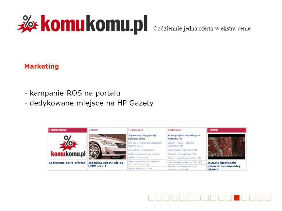 Marketing - kampanie ROS na portalu - dedykowane miejsce na HP Gazety Codziennie jedna oferta w ekstra cenie
