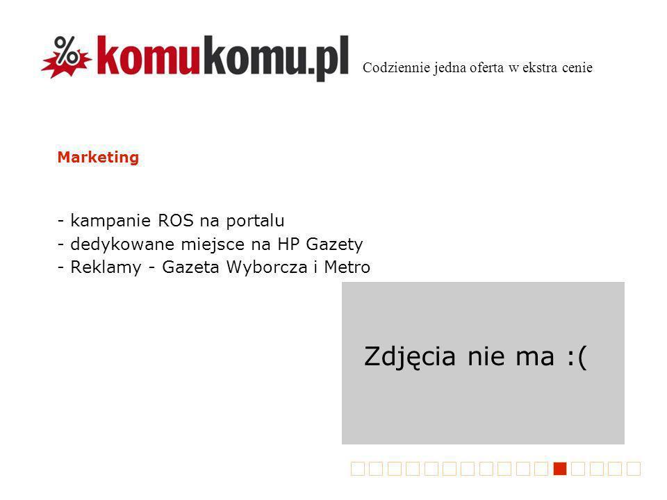 Marketing - kampanie ROS na portalu - dedykowane miejsce na HP Gazety - Reklamy - Gazeta Wyborcza i Metro Codziennie jedna oferta w ekstra cenie Zdjęcia nie ma :(