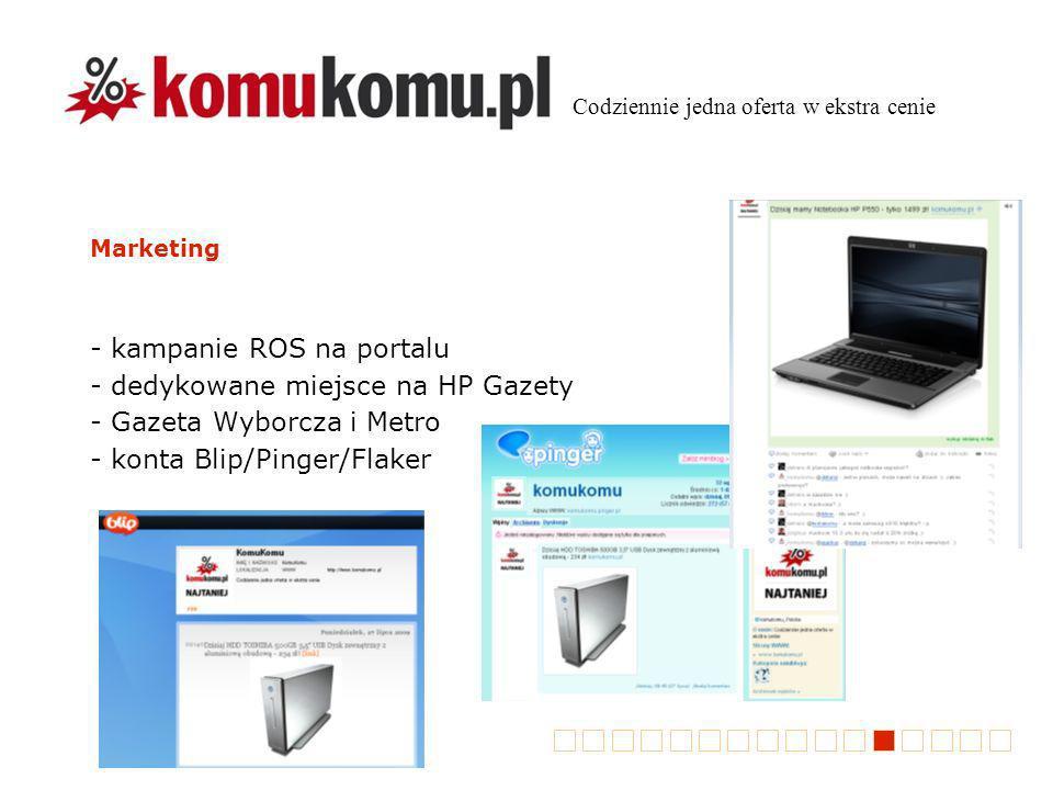 Marketing - kampanie ROS na portalu - dedykowane miejsce na HP Gazety - Gazeta Wyborcza i Metro - konta Blip/Pinger/Flaker Codziennie jedna oferta w e