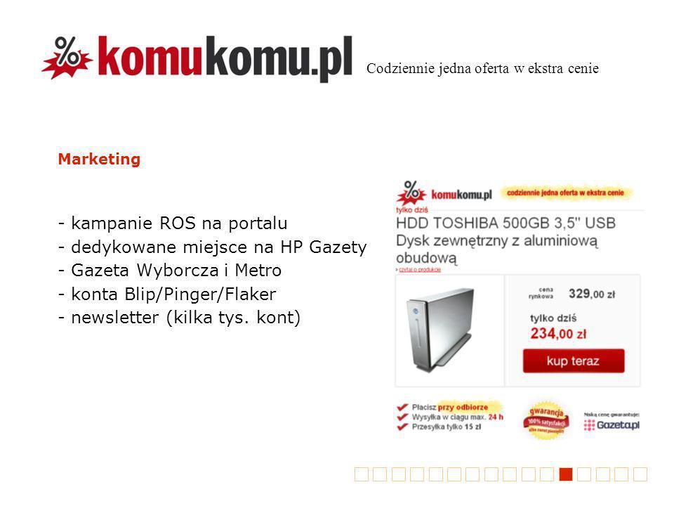 Marketing - kampanie ROS na portalu - dedykowane miejsce na HP Gazety - Gazeta Wyborcza i Metro - konta Blip/Pinger/Flaker - newsletter (kilka tys. ko