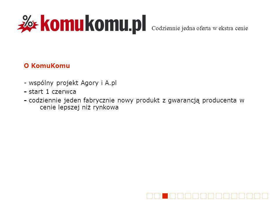 O KomuKomu - wspólny projekt Agory i A.pl - start 1 czerwca - codziennie jeden fabrycznie nowy produkt z gwarancją producenta w cenie lepszej niż rynkowa Codziennie jedna oferta w ekstra cenie