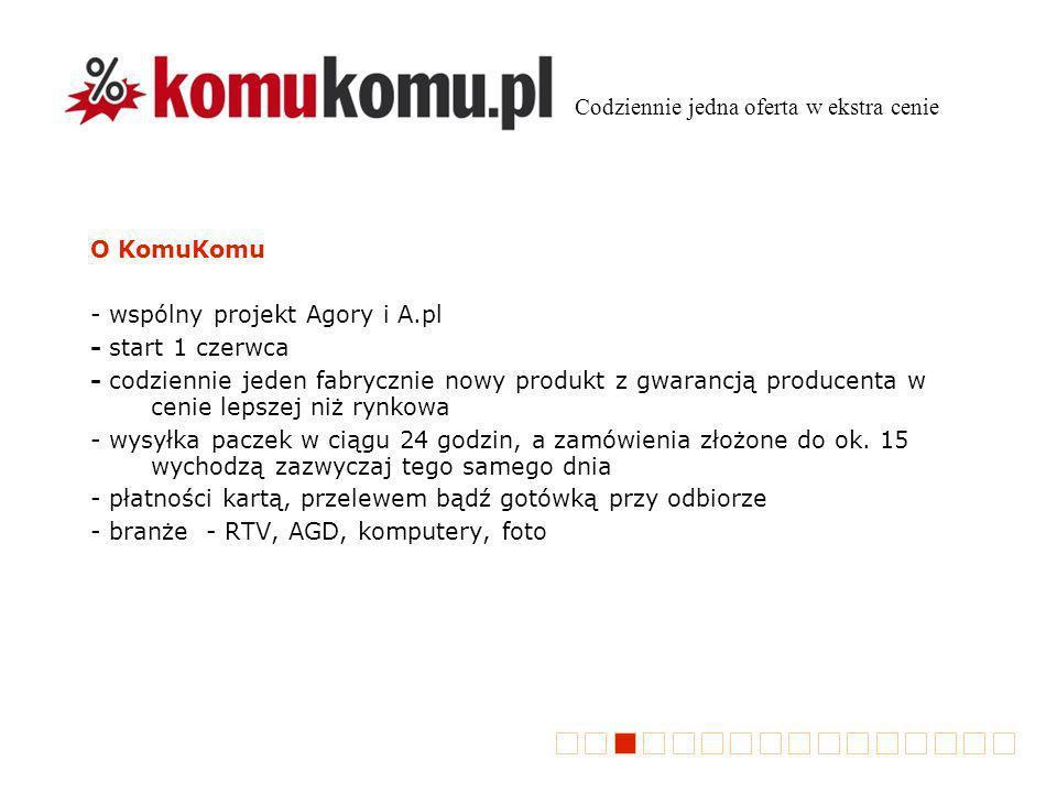 O KomuKomu - wspólny projekt Agory i A.pl - start 1 czerwca - codziennie jeden fabrycznie nowy produkt z gwarancją producenta w cenie lepszej niż rynk