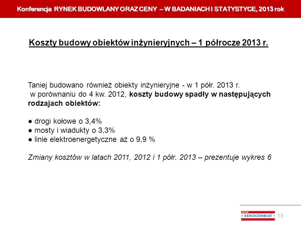 Taniej budowano również obiekty inżynieryjne - w 1 półr. 2013 r. w porównaniu do 4 kw. 2012, koszty budowy spadły w następujących rodzajach obiektów: