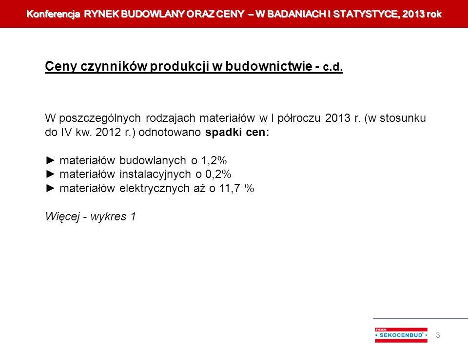 W poszczególnych rodzajach materiałów w I półroczu 2013 r. (w stosunku do IV kw. 2012 r.) odnotowano spadki cen: materiałów budowlanych o 1,2% materia
