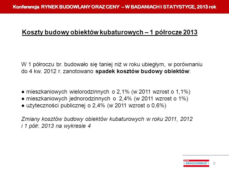W 1 półroczu br. budowało się taniej niż w roku ubiegłym, w porównaniu do 4 kw. 2012 r. zanotowano spadek kosztów budowy obiektów: mieszkaniowych wiel