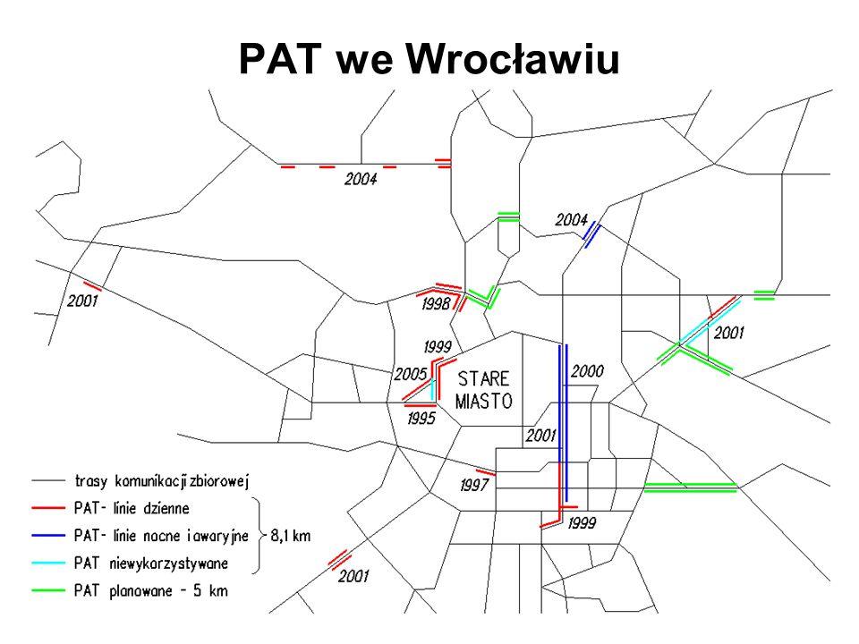 PAT we Wrocławiu