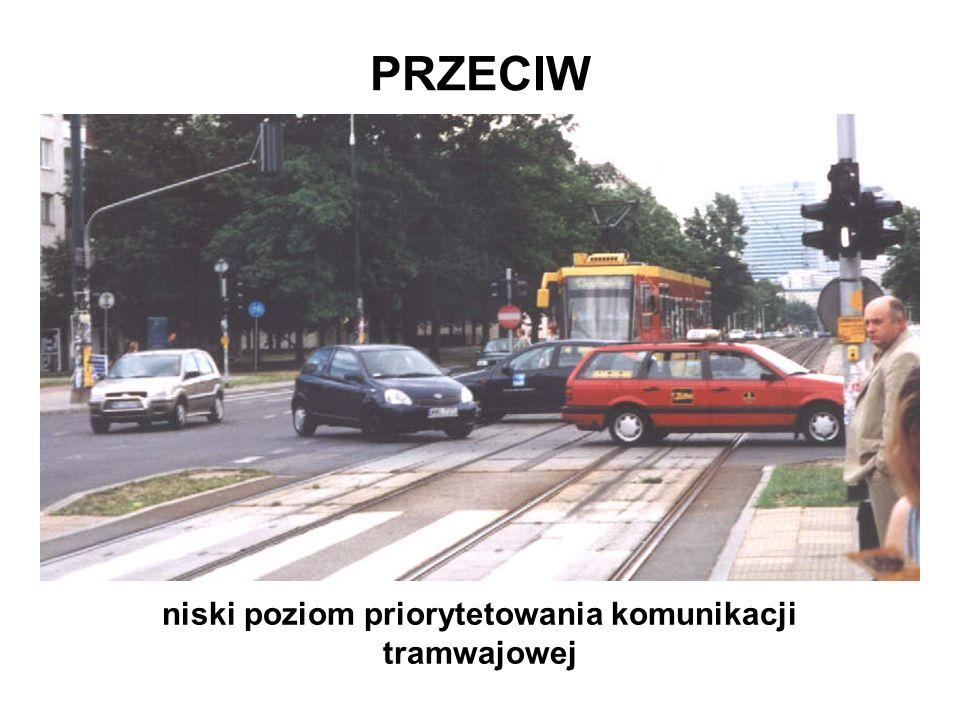PRZECIW niski poziom priorytetowania komunikacji tramwajowej