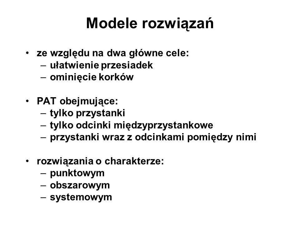 model obecny