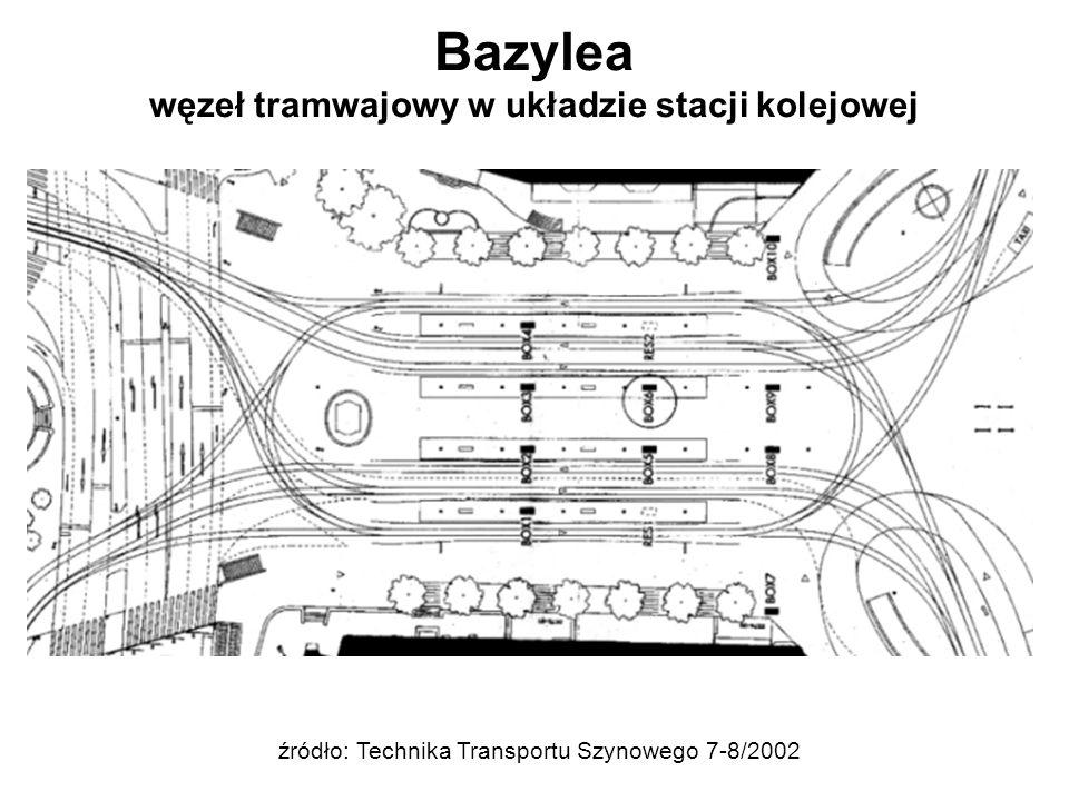 Bazylea węzeł tramwajowy w układzie stacji kolejowej źródło: Technika Transportu Szynowego 7-8/2002