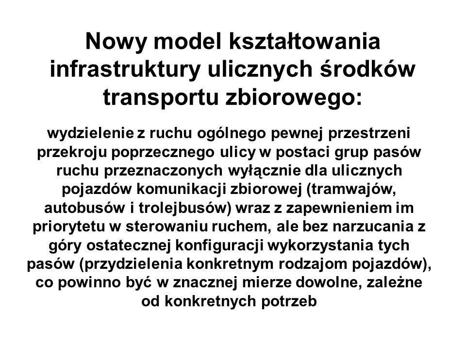 Nowy model kształtowania infrastruktury ulicznych środków transportu zbiorowego: wydzielenie z ruchu ogólnego pewnej przestrzeni przekroju poprzeczneg