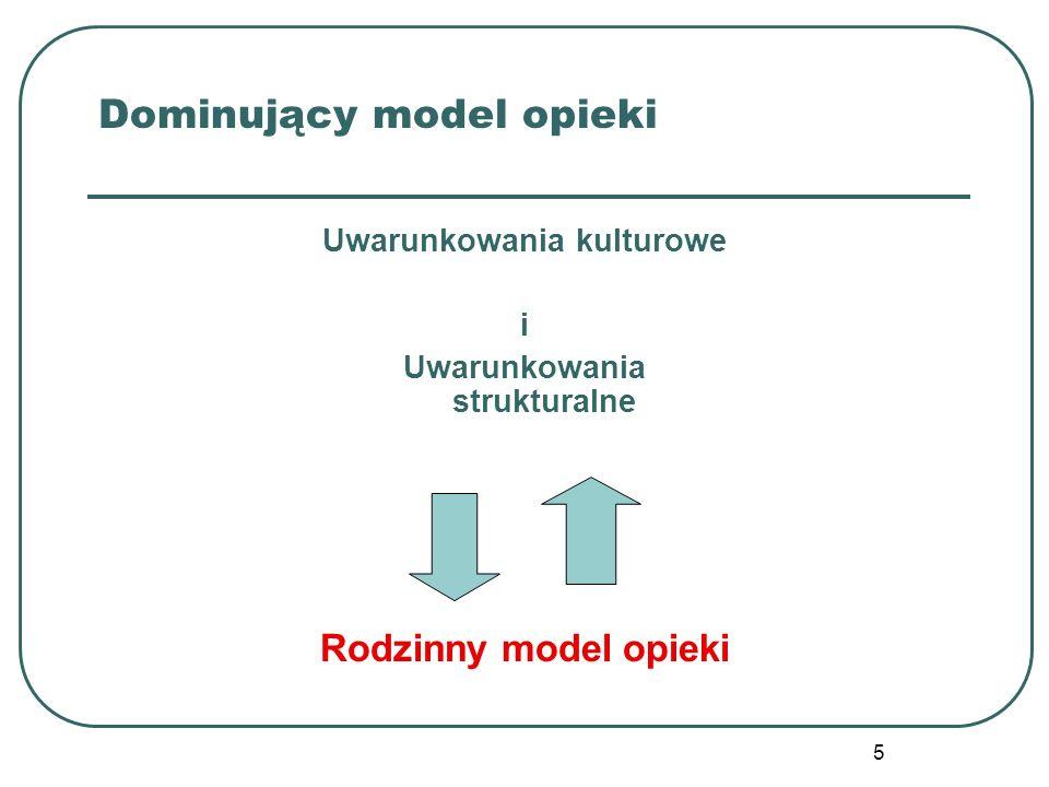 5 Dominujący model opieki Uwarunkowania kulturowe i Uwarunkowania strukturalne Rodzinny model opieki