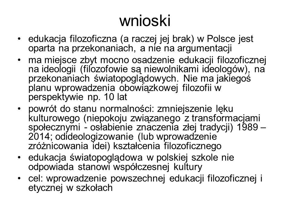 wnioski edukacja filozoficzna (a raczej jej brak) w Polsce jest oparta na przekonaniach, a nie na argumentacji ma miejsce zbyt mocno osadzenie edukacj