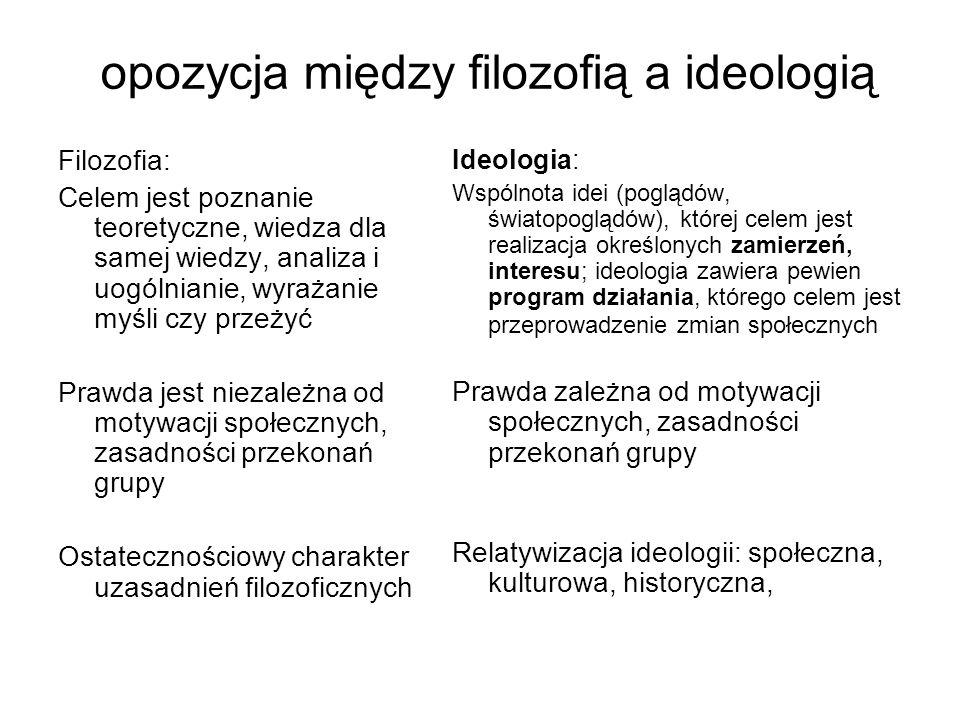 opozycja między filozofią a ideologią Filozofia: Celem jest poznanie teoretyczne, wiedza dla samej wiedzy, analiza i uogólnianie, wyrażanie myśli czy