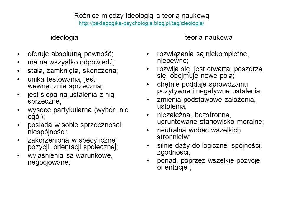 Różnice między ideologią a teorią naukową http://pedagogika-psychologia.blog.pl/tag/ideologia/ ideologia teoria naukowa http://pedagogika-psychologia.