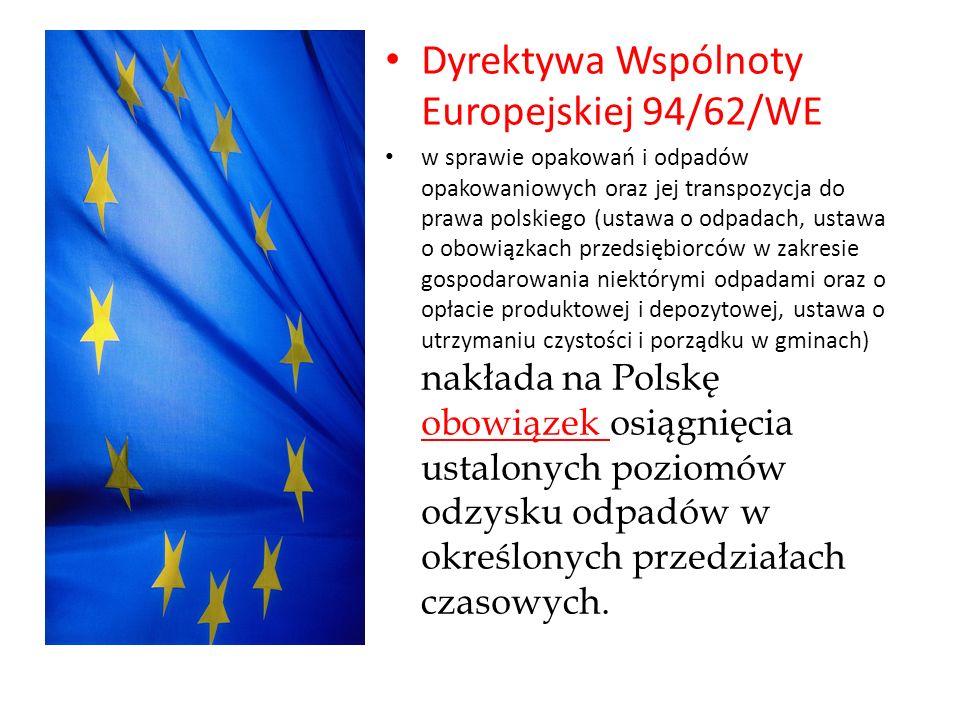 Dyrektywa Wspólnoty Europejskiej 94/62/WE w sprawie opakowań i odpadów opakowaniowych oraz jej transpozycja do prawa polskiego (ustawa o odpadach, ust
