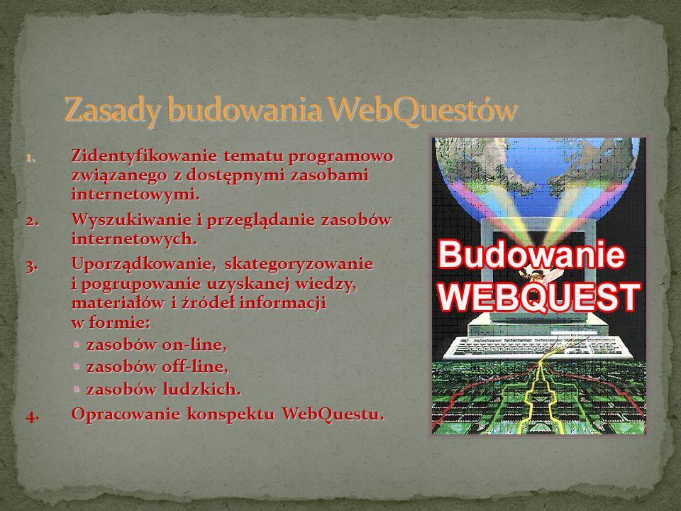 1. Zidentyfikowanie tematu programowo związanego z dostępnymi zasobami internetowymi. 2. Wyszukiwanie i przeglądanie zasobów internetowych. 3.Uporządk
