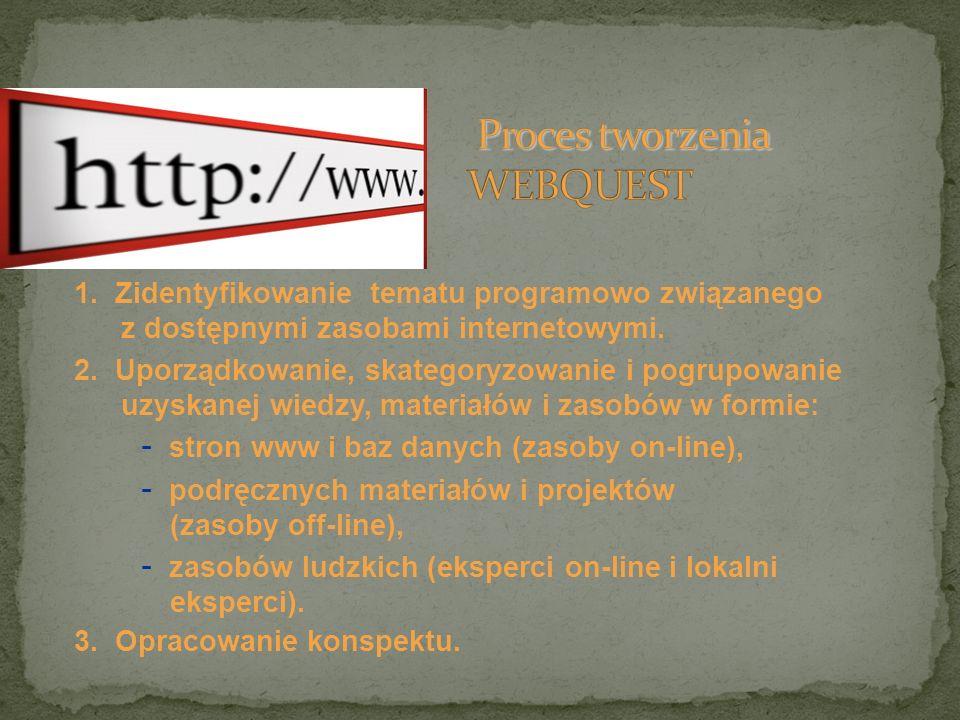 1. Zidentyfikowanie tematu programowo związanego z dostępnymi zasobami internetowymi. 2. Uporządkowanie, skategoryzowanie i pogrupowanie uzyskanej wie