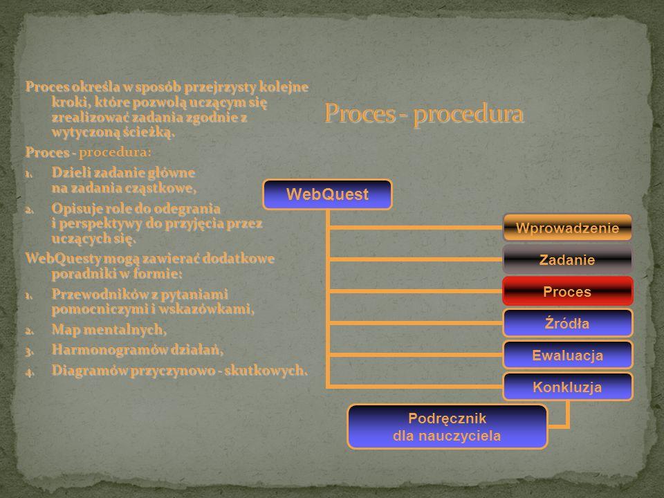 Proces określa w sposób przejrzysty kolejne kroki, które pozwolą uczącym się zrealizować zadania zgodnie z wytyczoną ścieżką. Proces - Proces - proced