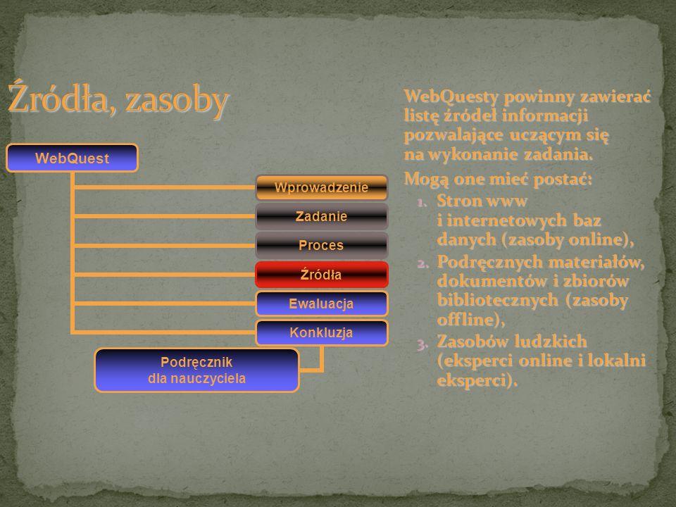 WebQuesty powinny zawierać listę źródeł informacji pozwalające uczącym się na wykonanie zadania. Mogą one mieć postać: 1. Stron www i internetowych ba