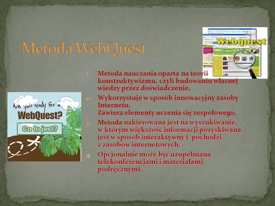 WebQuest Wprowadzenie Zadanie Proces Źródła Ewaluacja Konkluzja Podręcznik dla nauczyciela