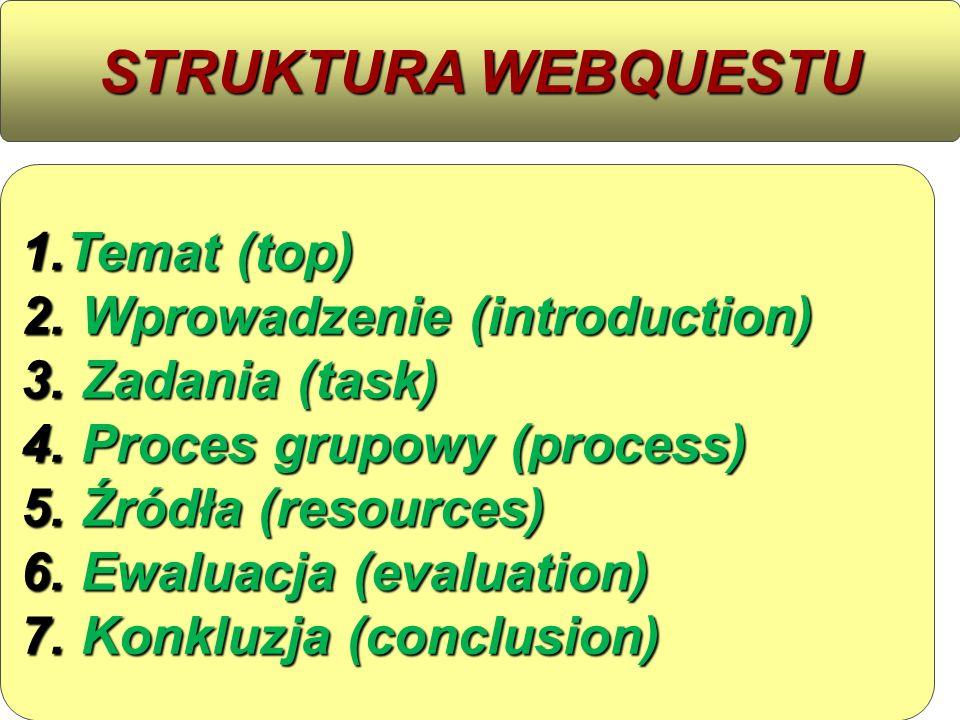 1.Temat (top) 2. Wprowadzenie (introduction) 3. Zadania (task) 4. Proces grupowy (process) 5. Źródła (resources) 6. Ewaluacja (evaluation) 7. Konkluzj