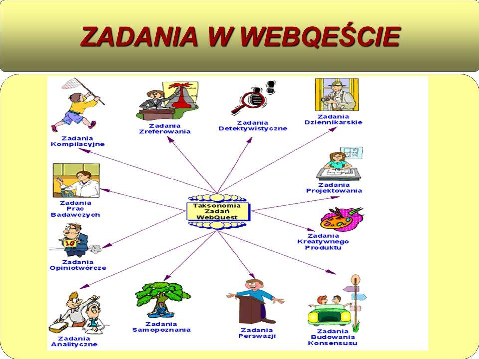 ZADANIA W WEBQEŚCIE