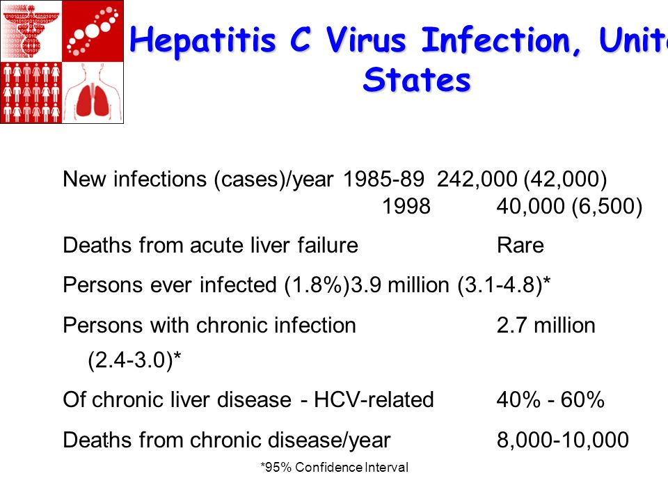 *95% Confidence Interval Hepatitis C Virus Infection, United States New infections (cases)/year 1985-89 242,000 (42,000) 1998 40,000 (6,500) Deaths fr