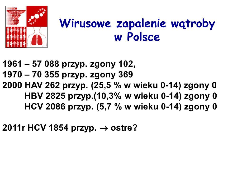 Wirusowe zapalenie wątroby w Polsce 1961 – 57 088 przyp. zgony 102, 1970 – 70 355 przyp. zgony 369 2000 HAV 262 przyp. (25,5 % w wieku 0-14) zgony 0 H
