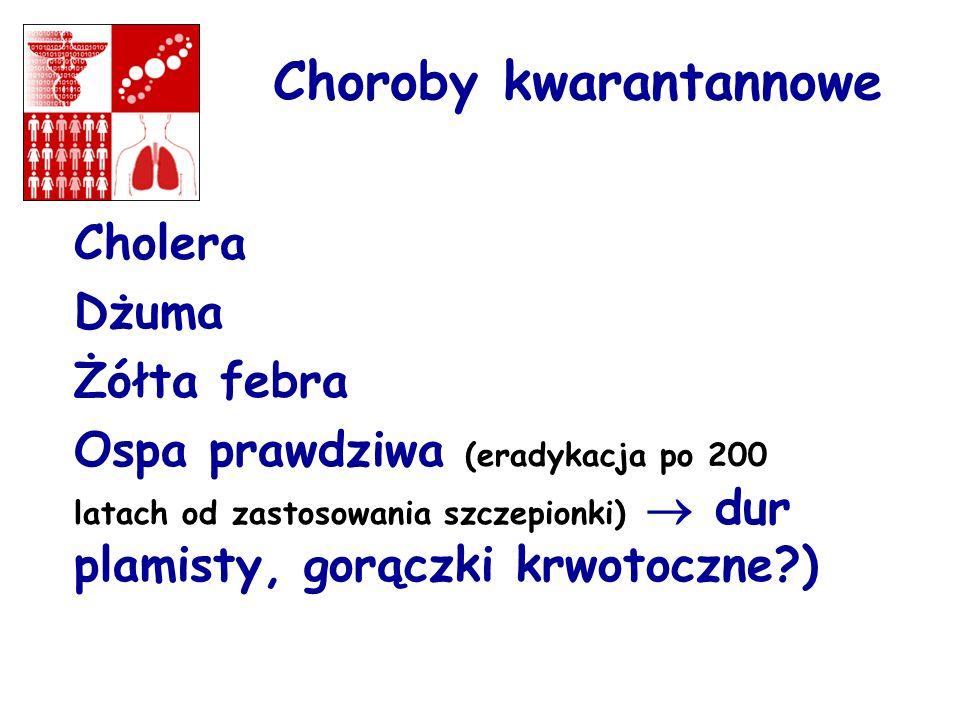 Choroby kwarantannowe Cholera Dżuma Żółta febra Ospa prawdziwa (eradykacja po 200 latach od zastosowania szczepionki) dur plamisty, gorączki krwotoczn