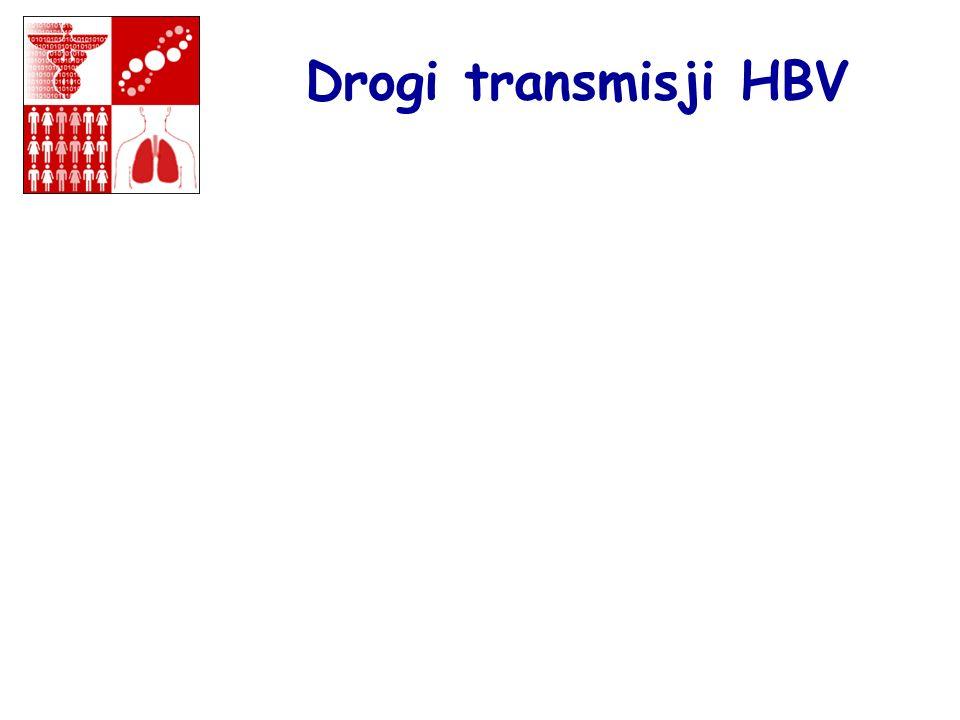Drogi transmisji HBV