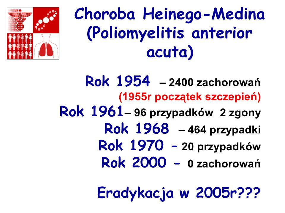 Choroba Heinego-Medina (Poliomyelitis anterior acuta) Rok 1954 – 2400 zachorowań (1955r początek szczepień) Rok 1961 – 96 przypadków 2 zgony Rok 1968