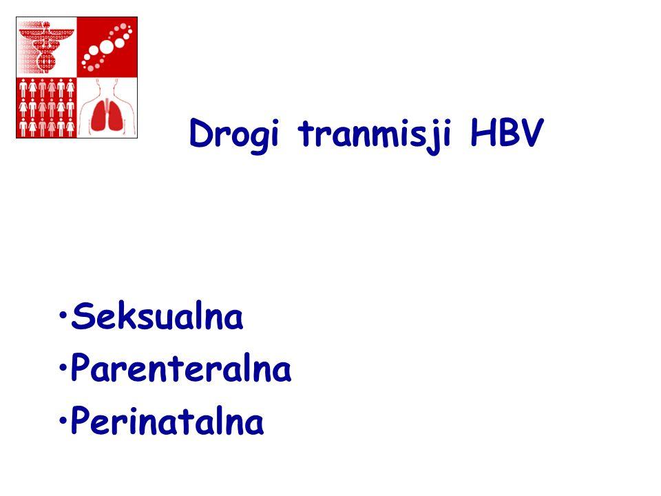 Drogi tranmisji HBV Seksualna Parenteralna Perinatalna Zarażenie (invasioductio) – pasożyty