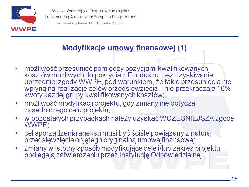 15 Modyfikacje umowy finansowej (1) możliwość przesunięć pomiędzy pozycjami kwalifikowanych kosztów możliwych do pokrycia z Funduszu, bez uzyskiwania