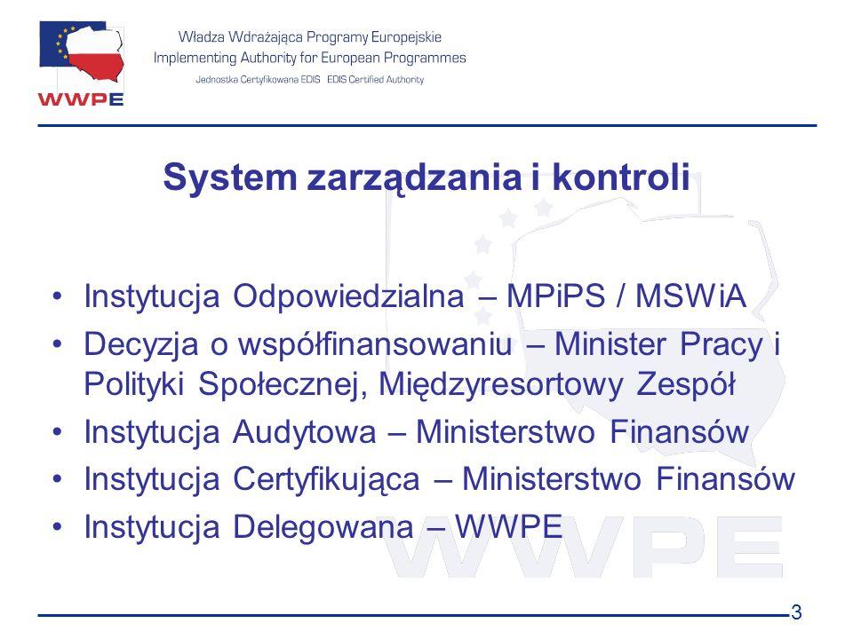 3 System zarządzania i kontroli Instytucja Odpowiedzialna – MPiPS / MSWiA Decyzja o współfinansowaniu – Minister Pracy i Polityki Społecznej, Międzyre